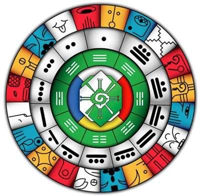 Seminario-taller calendario maya