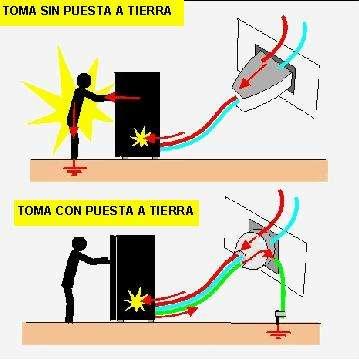 Contratista eléctrico autorizado ,instalador eléctrico sec