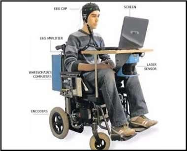 Apoyo social joven en silla de ruedas