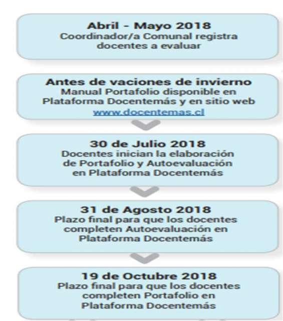 Portafolio docente 2018. docente de puerto montt reserva tu cupo!
