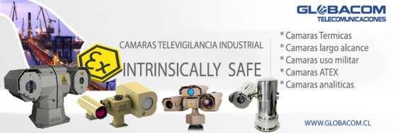 Camaras de televigilancia industrial, atex, mil