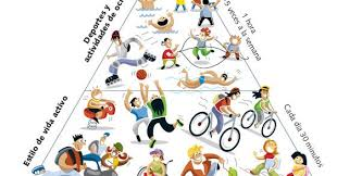 Clases de física para reforzamiento