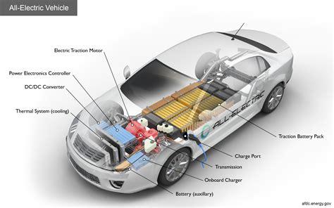 Armalo tu mismo auto electricos