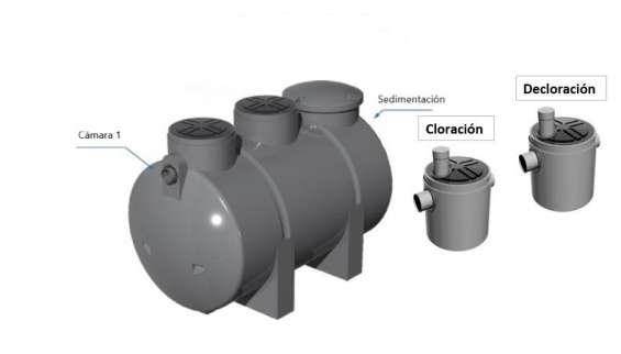 Planta de tratamiento de aguas grises
